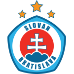 ŠK Slovan Bratislava - Super Liga Stats