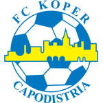 Card Stats for FC Koper