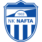 Card Stats for NK Nafta 1903 Lendava
