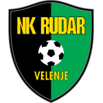 Card Stats for NK Rudar Velenje