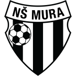 Card Stats for NŠ Mura