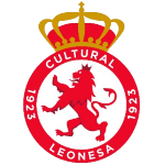 Card Stats for Cultural y Deportiva Leonesa II