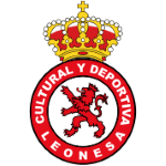 Card Stats for Cultural y Deportiva Leonesa