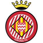 Corner Stats for Girona FC Under 19