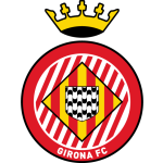 Card Stats for Girona FC