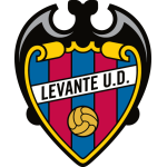 Corner Stats for Levante UD