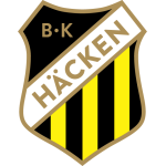 BK Häcken Under 21 Logo