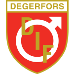 Degerfors IF Badge