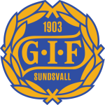 Card Stats for GIF Sundsvall