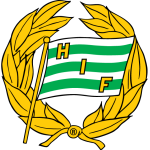 Card Stats for Hammarby IF