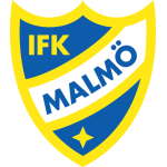 Card Stats for IFK Malmö