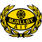 Mjällby AIF Under 19 Badge