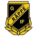 Räppe GOIF - Division 2: Ostra Gotaland Stats
