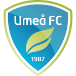 Card Stats for Umeå FC