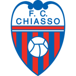 Card Stats for FC Chiasso