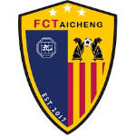 Card Stats for FC Taicheng Lions