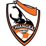 Card Stats for Chiangrai United FC