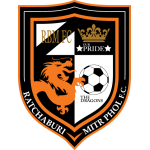 Card Stats for Ratchaburi Mitr Phol FC