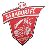 Card Stats for Saraburi FC