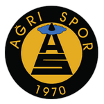 Card Stats for Ağrı 1970 Spor