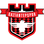 Card Stats for Gaziantepspor