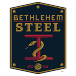 Corner Stats for Bethlehem Steel FC