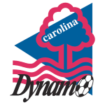 Card Stats for Carolina Dynamo