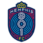 Card Stats for Memphis 901 FC