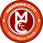 Card Stats for Memphis FC