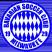 Milwaukee Bavarian SC Stats
