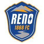 Card Stats for Reno 1868 FC