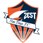 Card Stats for San Diego Zest FC