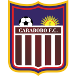 Card Stats for Carabobo FC