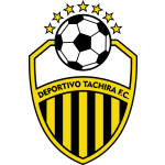 Card Stats for Deportivo Táchira FC